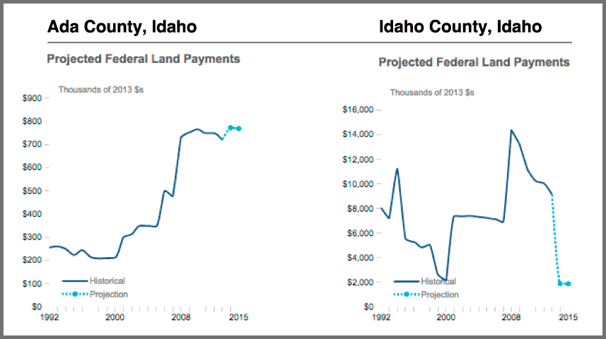 land_payments03
