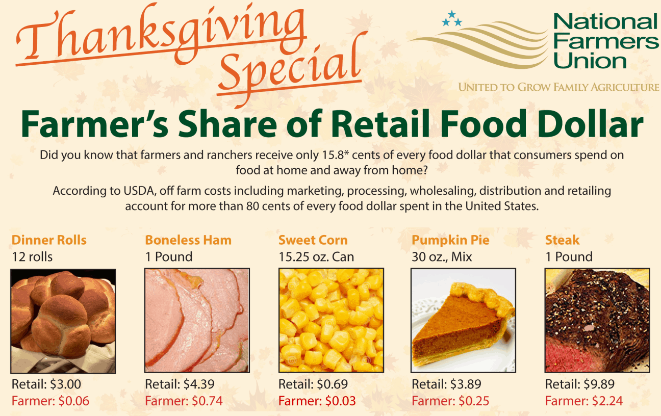 Thanksgiving-Farmers-Share1