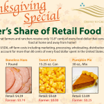 Thanksgiving-Farmers-Share1