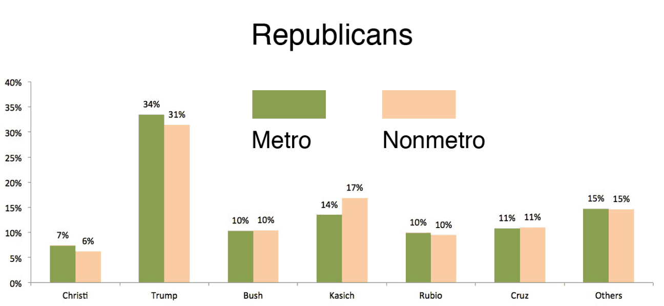 NH-Republicans