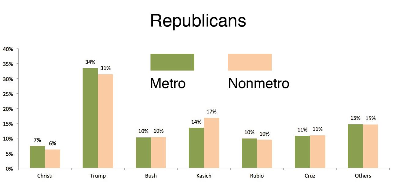 NH-Republicans