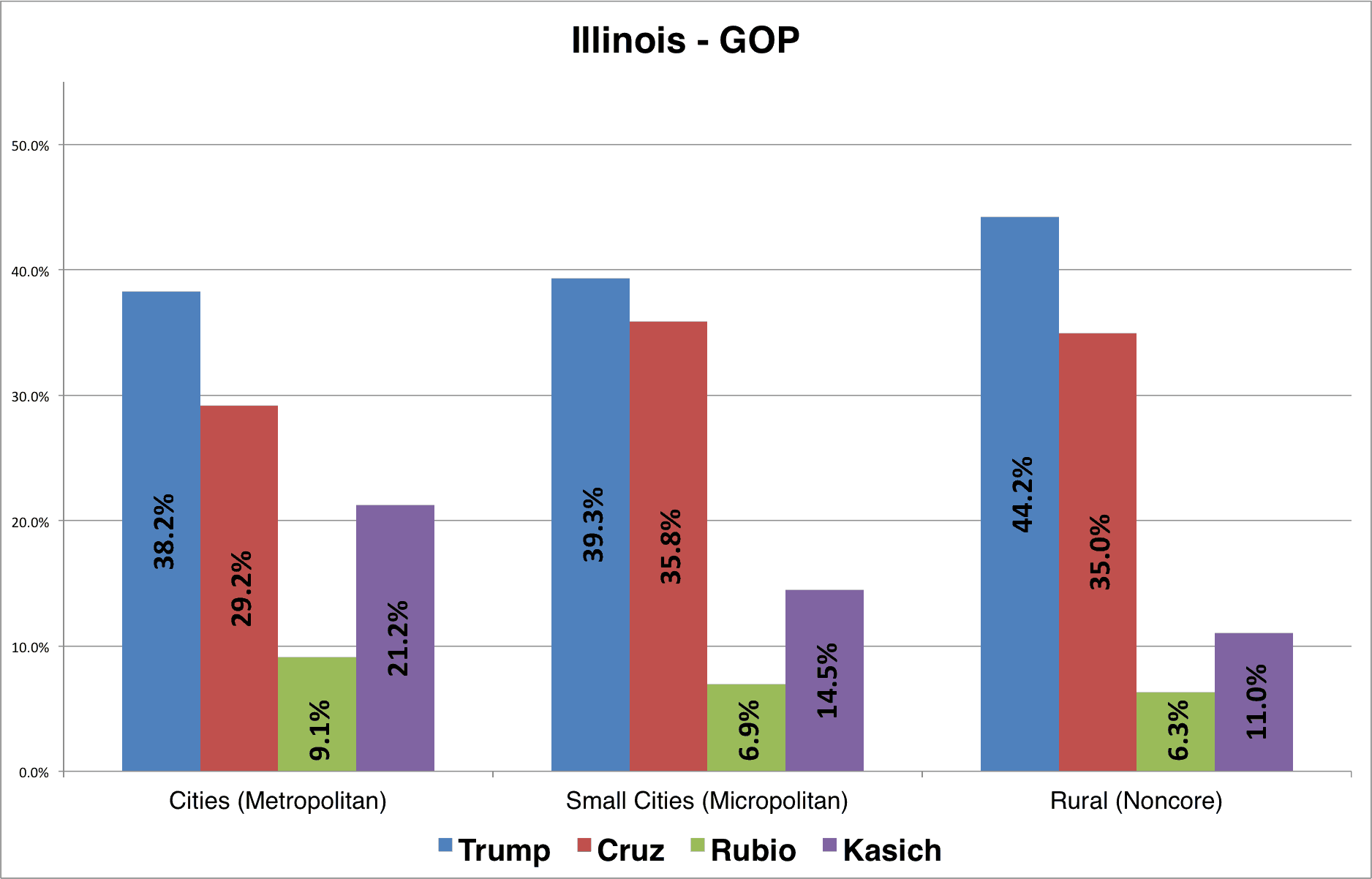 Illinois_GOP