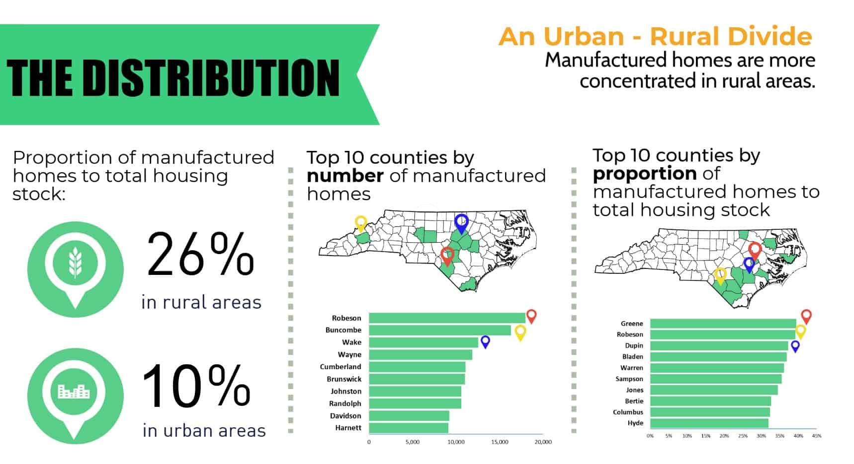 thedistribution2