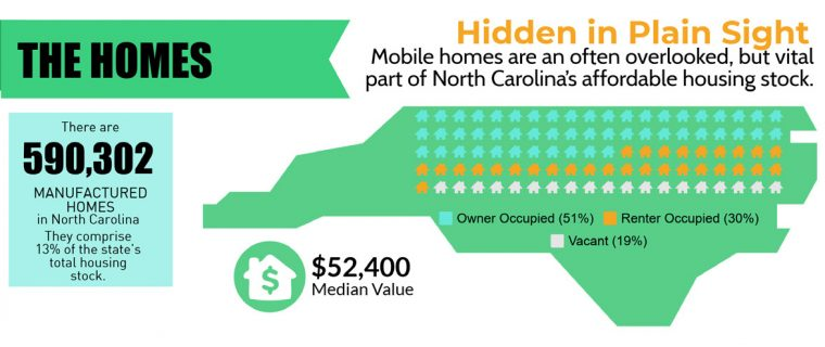 Analysis: Complex Problems Cloud Promise of Mobile Homes