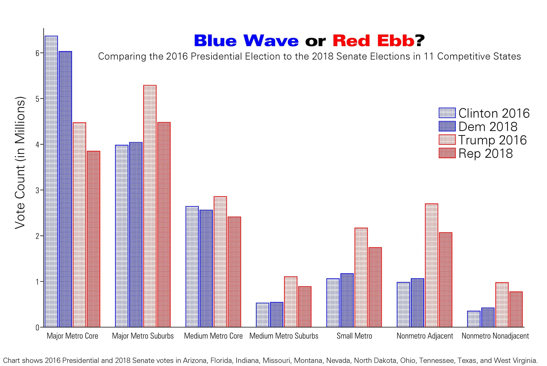 Political Analyses.pzm:D&R 2016 2018 11 states v2D&R 2016 2018 1