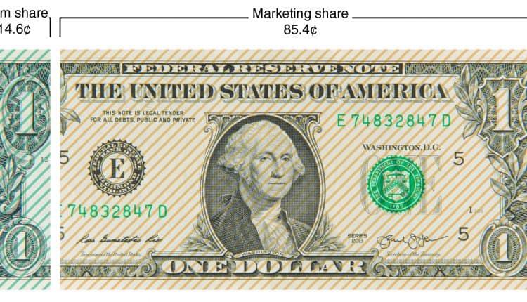 dollar bill breakout