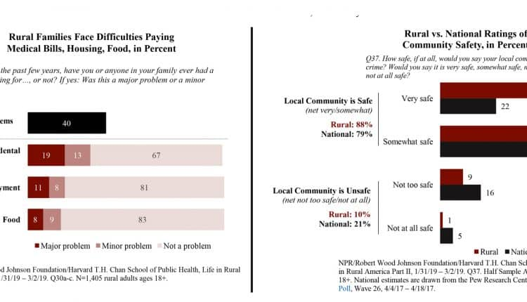 rural poll info