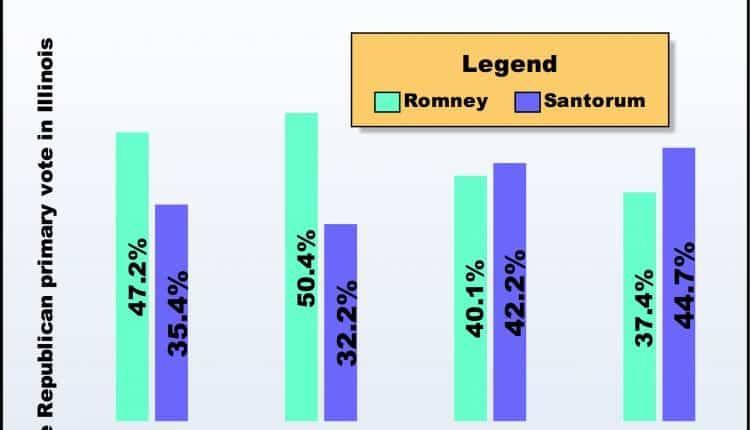 2012IllRPrimary.jpg