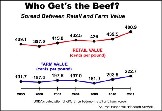 Beefspreads11.jpg