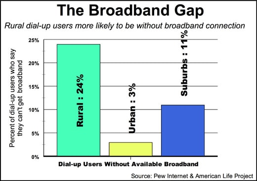 BroadbandDialUp.jpg