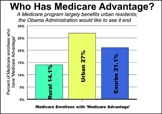 MedicareAdvantage.jpg