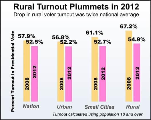 Turnout2012.jpg