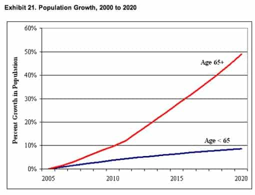 bowman-population-growth510.jpg