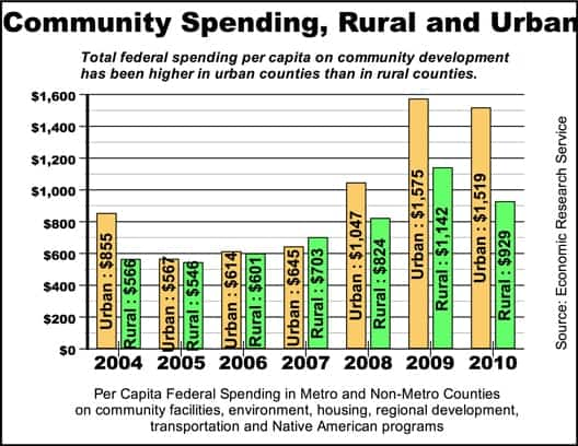 communityspending.jpg