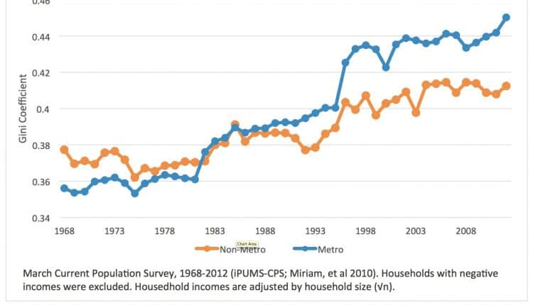 household_income_inequality.jpg