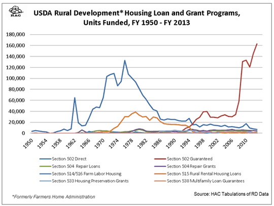 houseloan-grants.png