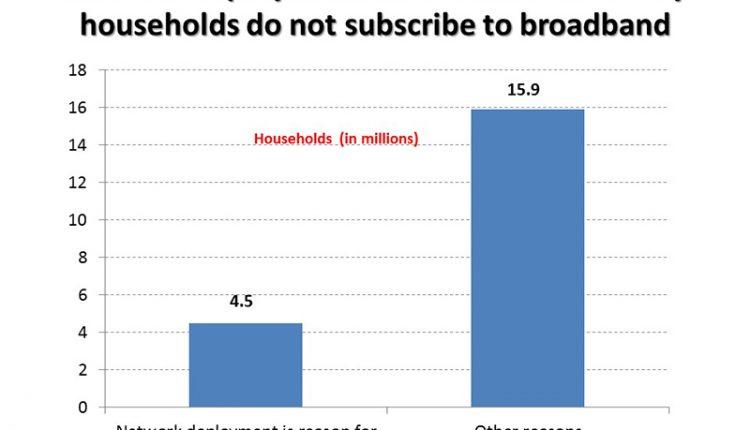Broadband-Network-Deployment