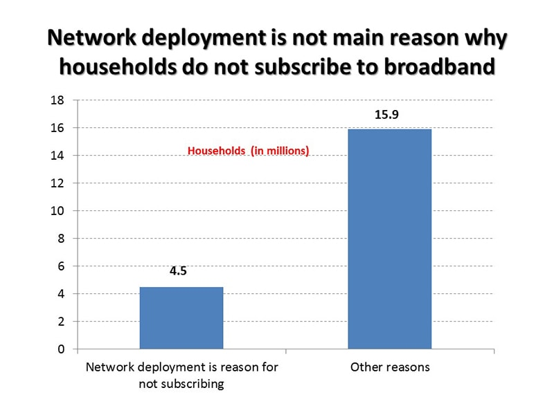 Broadband Network Deployment