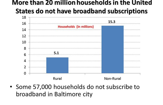 households-without-broadband