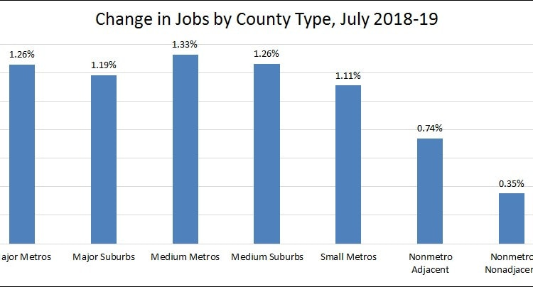 change in jobs july 2018-2019