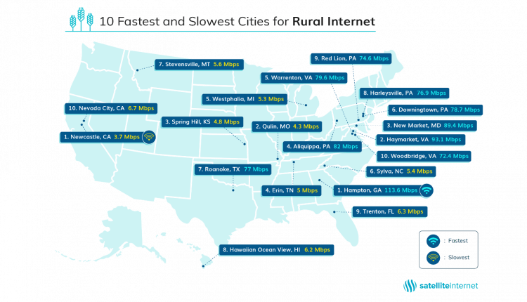 666116-the-why-axis-10-fastest-and-slowest-cities-for-rural-internet