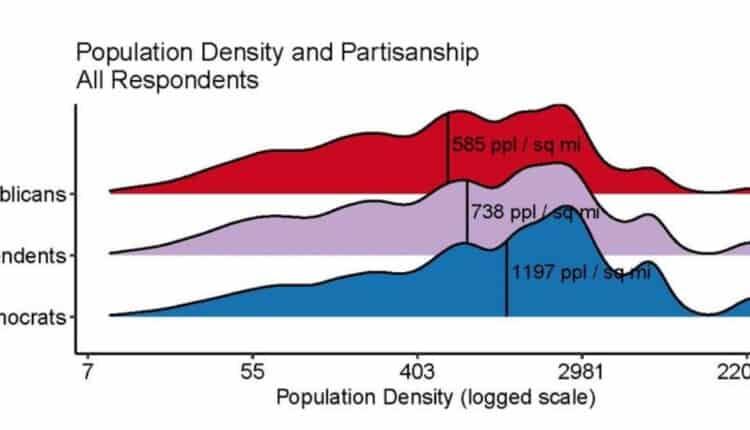 population density rural voters