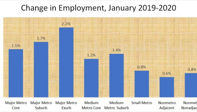 graph-rural-job-change-january-2020